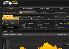 Binary option broker with the lowest minimum position