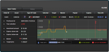 99binary options clearing dundee united vs celtic bettingexpert football